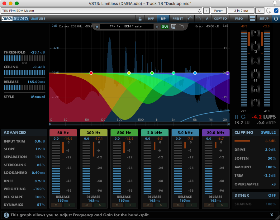 30 Days without Fabfilter products - The Conclusion