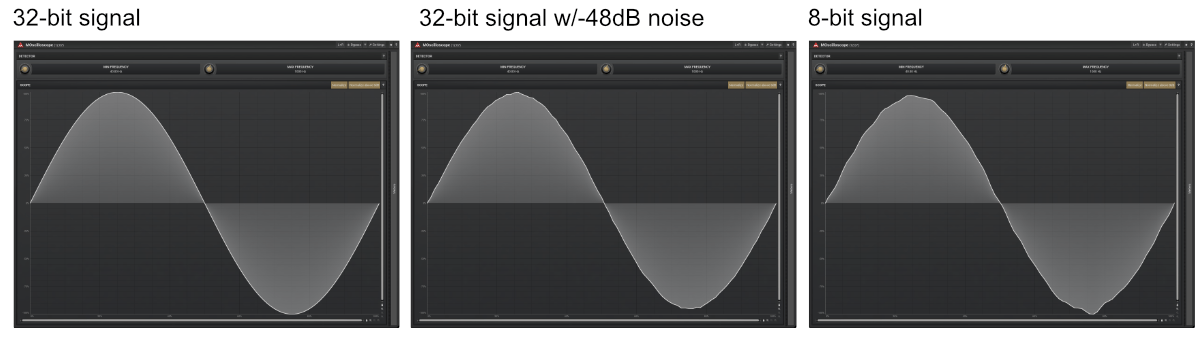 Real Signals in action